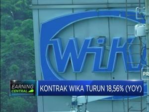 Kontrak WIKA Turun 18,56% (YoY)