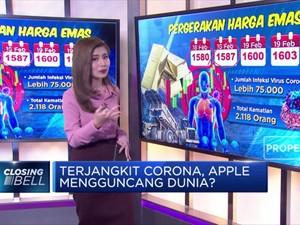 Terjangkit Corona, Apple Mengguncang Dunia?