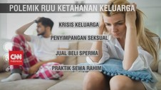VIDEO: Poin RUU Ketahanan Keluarga Yang Buat Publik Heran