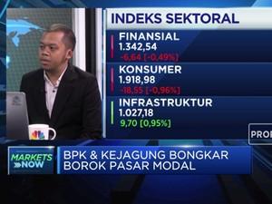 Dampak Kasus Jiwasraya,Analis: Investor Ritel Makin Hati-hati