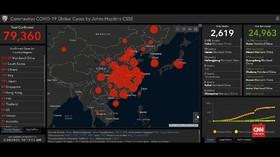VIDEO: Korban Tewas Terinfeksi Covid-19 2.619 orang
