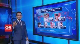 VIDEO: Menakar Kandidat Terkuat Pilpres 2024