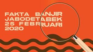 INFOGRAFIS: Fakta Banjir Jabodetabek