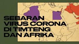 INFOGRAFIS: Penyebaran Virus Corona di Timteng dan Afrika
