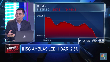 Market Sell Off, IHSG Amblas dan  Sentuh Level 5.535
