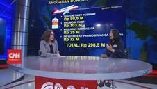 VIDEO: Insentif Pariwisata Redam Dampak Corona