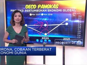 Corona Cobaan Terberat Ekonomi Dunia