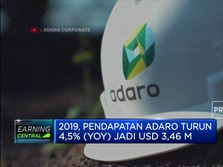 Pendapatan Adaro Turun 4,5% (YOY) pada 2019