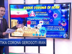 Ketika Corona Menggerogoti Iran
