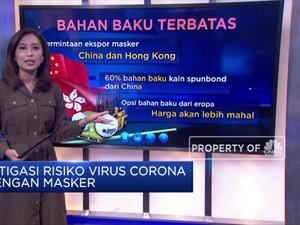 Mitigasi Risiko Virus Corona Dengan Masker