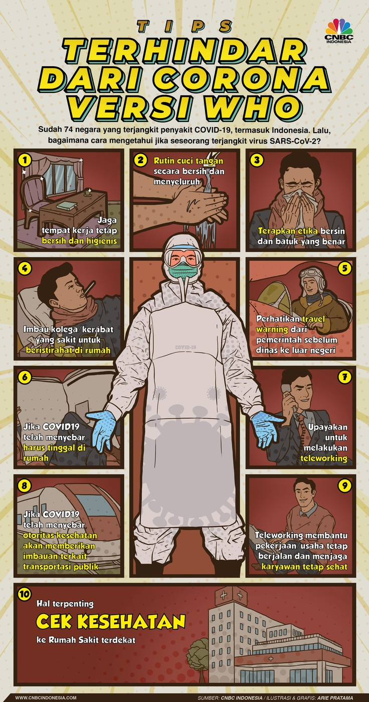 Indonesia ternyata tak kebal virus corona COVID-19. Awal pekan ini Presiden Joko Widodo mengumumkan korban pertama virus corona di tanah air.