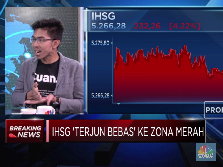 Virus Corona Dorong Panic Selling, IHSG Ambles hingga 4,22%