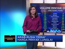 Arab-Rusia 'Cerai' Harga Minyak Lunglai