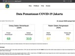 Terungkap! Situs corona.jakarta.go.id Sempat Diserang Hacker