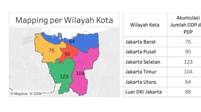 Pegadungan Tomang Wilayah Jakarta Terbanyak Positif Corona