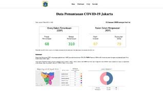 Situs Corona Pemprov DKI ala Anies Kembali Sulit Diakses