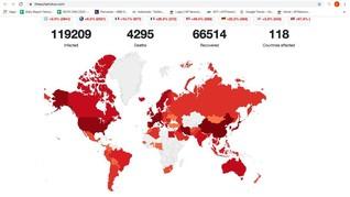 Facebook, Google, Hingga Youtube Bersatu Lawan Hoaks Corona