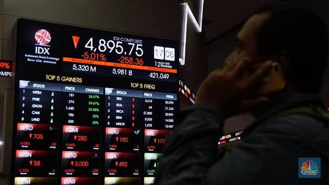 Rebound Data Ekonomi vs Corona, Mana yang Paling Kuat?