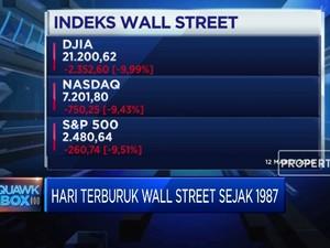 Hari Terburuk Wall Street Sejak 1987