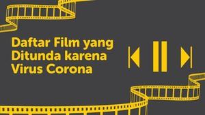 INFOGRAFIS: Daftar Film yang Ditunda karena Virus Corona