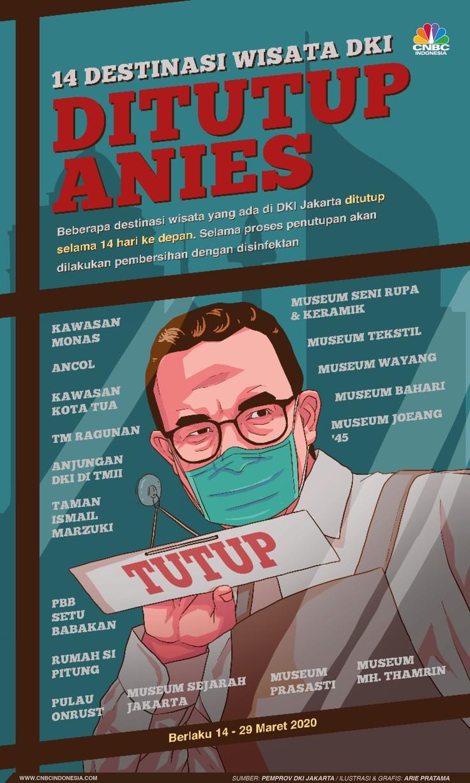 Anies menutup tempat wisata di DKI Jakarta