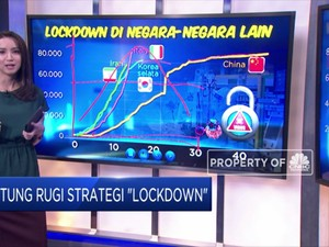 Untung Rugi Strategi 'Lockdown' Hadapi Corona