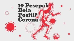 INFOGRAFIS: 19 Pesepakbola Positif Virus Corona