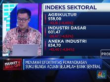 The Fed Pangkas Suku Bunga Acuan, IHSG Terkoreksi 4% Lebih