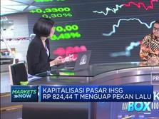 Analis: Cara Pemerintah Tangani Corona Akan Pengaruhi IHSG