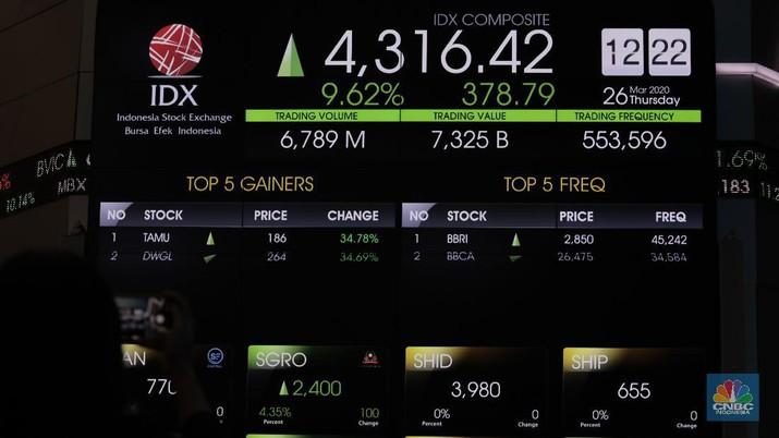 Begini Penampakan Bursa, Saat IHSG Menguat Hampir 10%