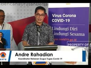 Tangani Pandemi Corona, RI Butuh Tambahan 1.500 Dokter