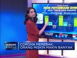 Corona Merebak, Orang Miskin Makin Banyak