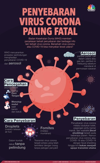 Ini Cara Penyebaran Virus Corona yang Paling Fatal