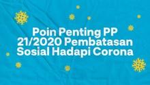 INFOGRAFIS: Poin Penting PP 21/2020 soal Pembatasan Sosial