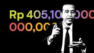 INFOGRAFIS: Rincian Belanja Rp405,1 T Jokowi Atasi Corona