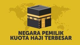 INFOGRAFIS: Negara Pemilik Kuota Haji Terbesar