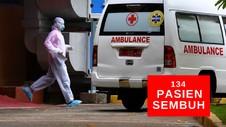 VIDEO: 134 Orang Sembuh dari Covid-19 di Indonesia