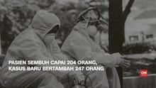 VIDEO: 7 April, 204 Sembuh, Kasus Positif Bertambah 247 Orang