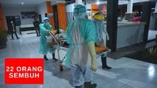 VIDEO: 222 Orang Sembuh dari Covid-19
