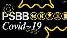 INFOGRAFIS: Poin-poin Penting PSBB Covid-19 DKI Jakarta