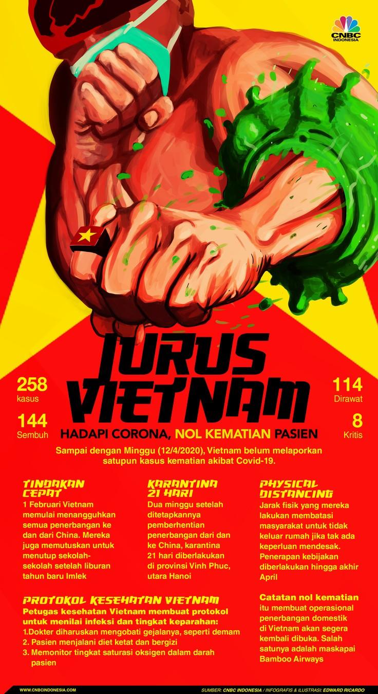 Infografis, Jurus Rahasia Vietnam Hadapi Corona, Nol Kematian