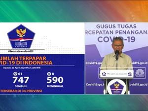 20 April, Jumlah Pasien Positif Corona RI Menjadi 6.760 Kasus
