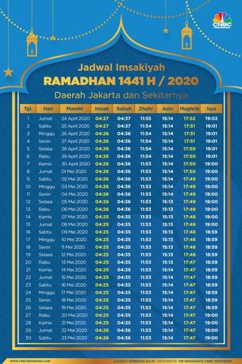 Selamat Berpuasa! Ini Jadwal Imsakiyah Ramadan 1441 H/2020 M