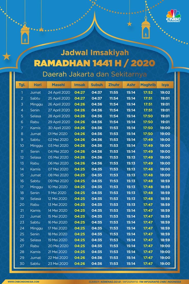 Infografis: Jadwal Imsakiyah Ramadhan 1441 H/2020