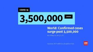 VIDEO: Kasus Covid Capai 3,5 Juta, Didominasi Eropa dan AS