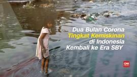 VIDEO: Tingkat Kemiskinan RI Kembali ke Era SBY Akibat Corona