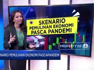 Skenario Pemulihan Ekonomi Pascapandemi