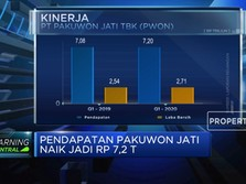 Pakuwon Jati Catat Laba Bersih Rp 2,7 T pada 2019