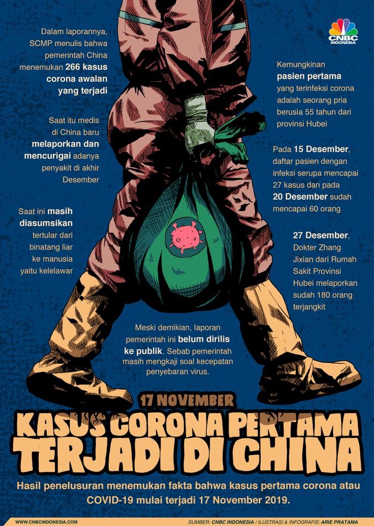 Infografis: Terungkap! Kasus Corona Pertama Terjadi di China 17 November