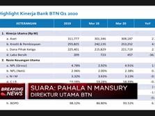 Q1-2020, Laba Bersih Bank BTN Turun 36% Jadi Rp 457 Miliar